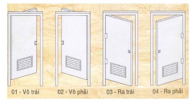 Hướng cửa ra vô khi lắp đặt